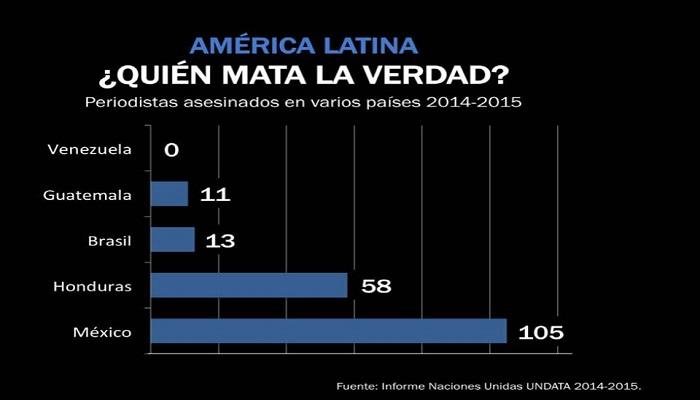 Resultado de imagen de MEXICO DESAPARECIDOS  FOSAS COMUNES PERIODISTAS ASESINADOS