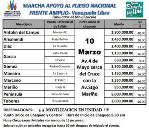 marcha 10M pago dolares oposición